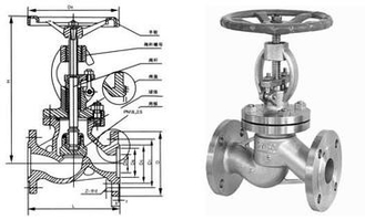 "China ASME B16.5 Cast Steel Globe Valve 1/2"" - 8"" Compact Dimension Flanged Design supplier"