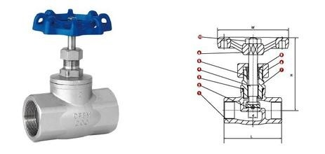 NPT Internal Thread Cast Steel Globe Valve 200WOG Pressure Ball Structure